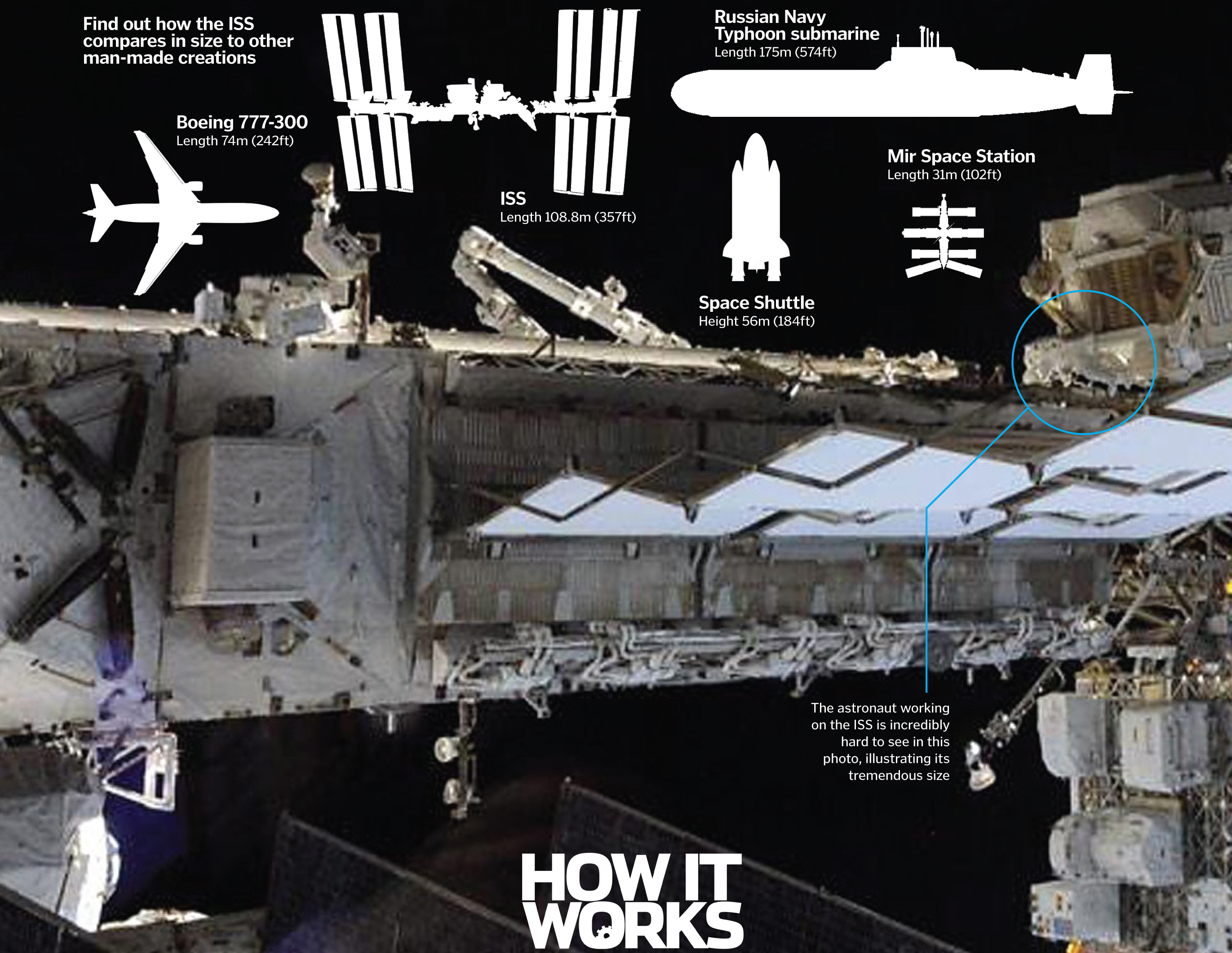 How big is the ISS?