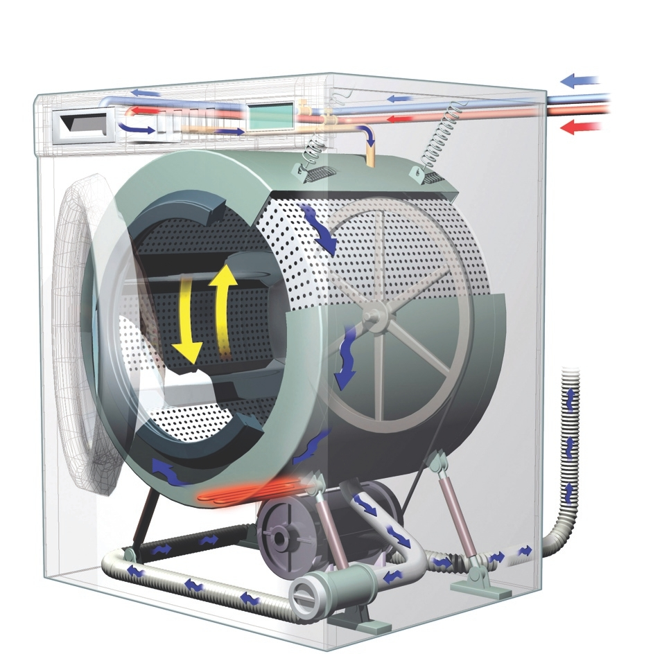 what is the drum of a washer machine
