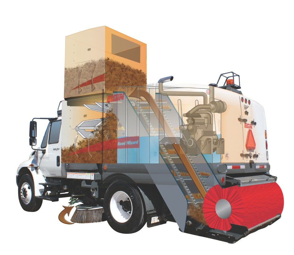 Mechanised Street Sweepers Explained How It Works