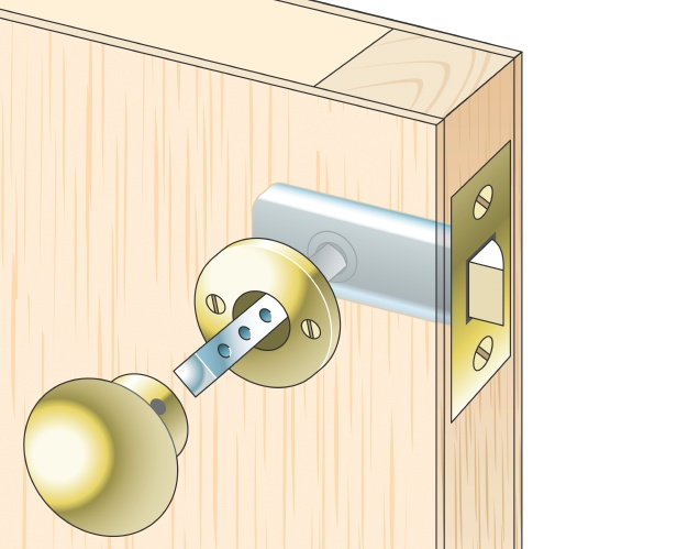 sc 1 st  How It Works Magazine & How door handles work | How It Works Magazine