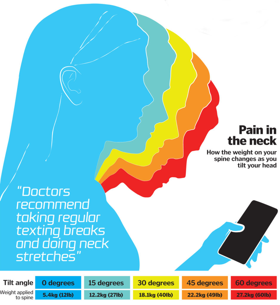 Text neck infographic