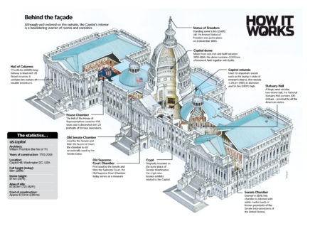 Take a tour of the Capitol Building (click to zoom)