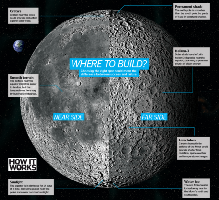 moon locations