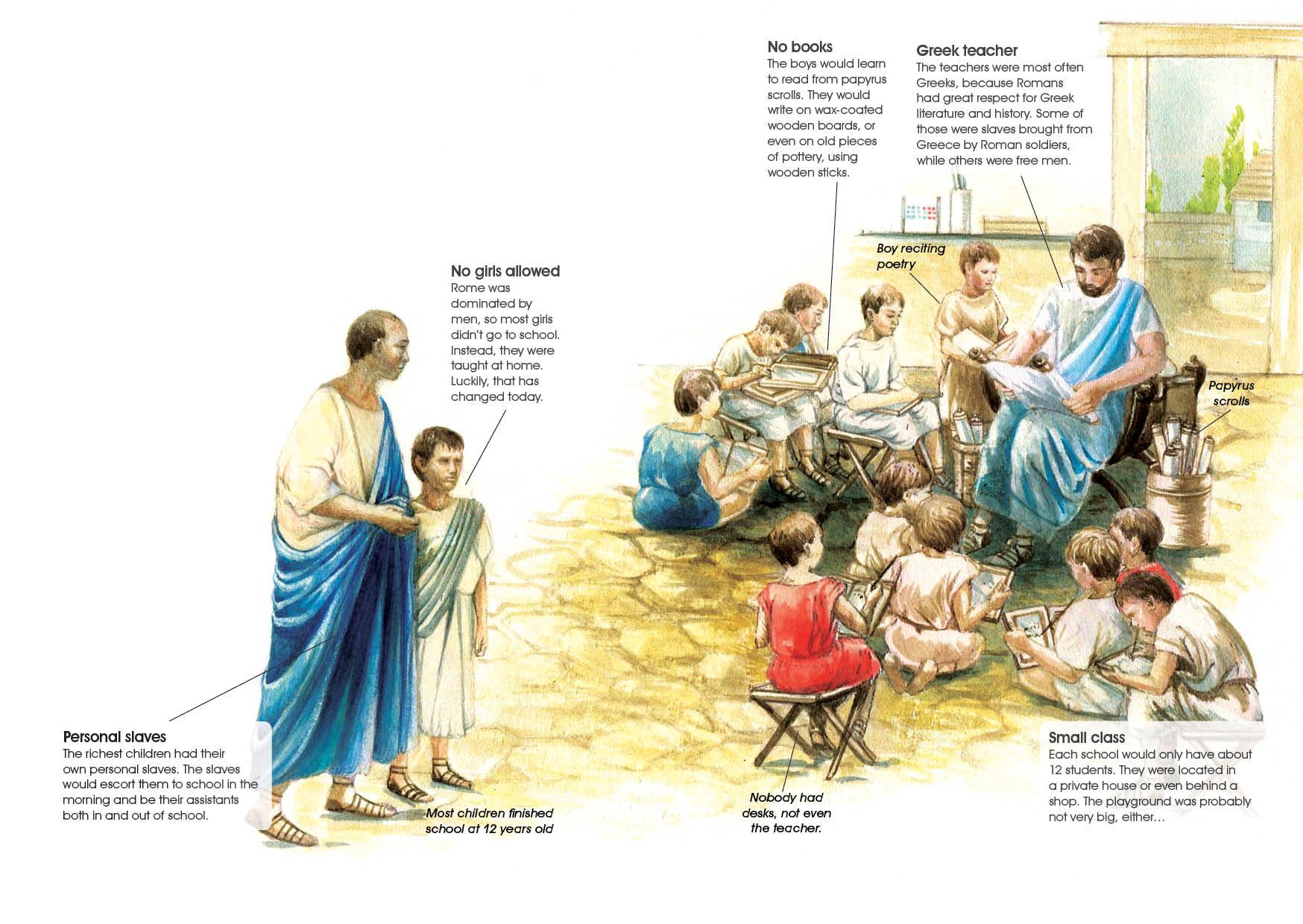 What were Roman schools like?   How It Works Magazine